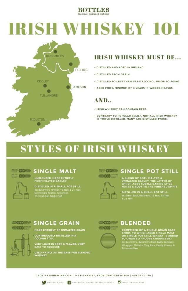 Irish Whiskey 101